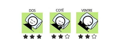dormir avec un oreiller moelleux